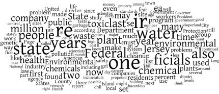 NYT 1986-1987 Cloud