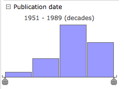 NYT references to Barry Commoner AND (science OR environment) by decade (1950-1989). 252 total responses.